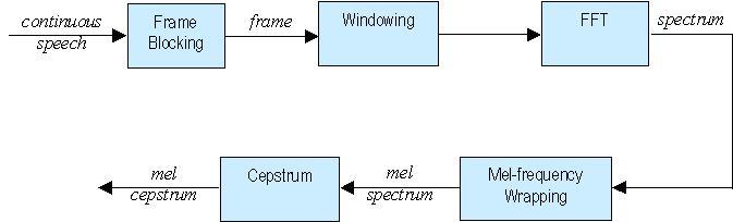ayurvedic background vector qSCiJNj4