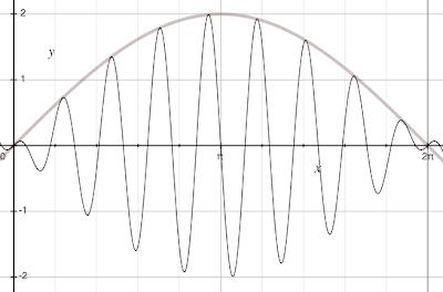 Radio+waves+animation