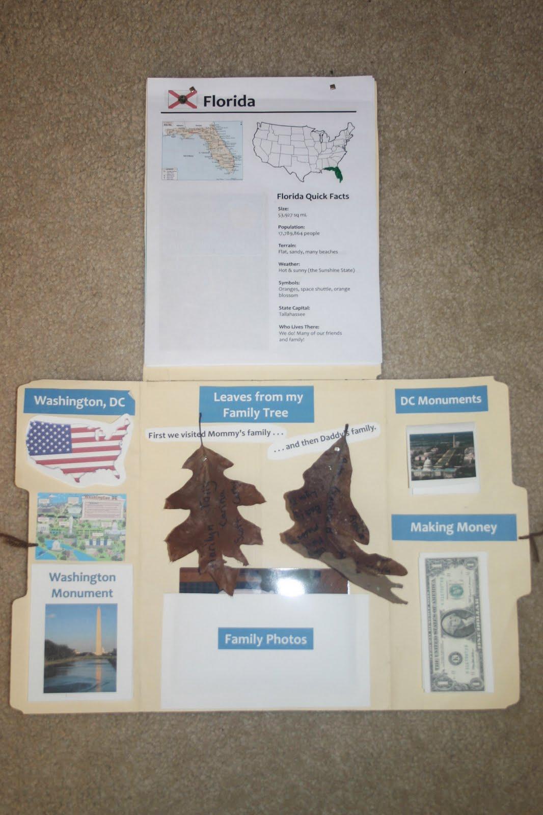Homeschooling in Heels: Travel Lapbook