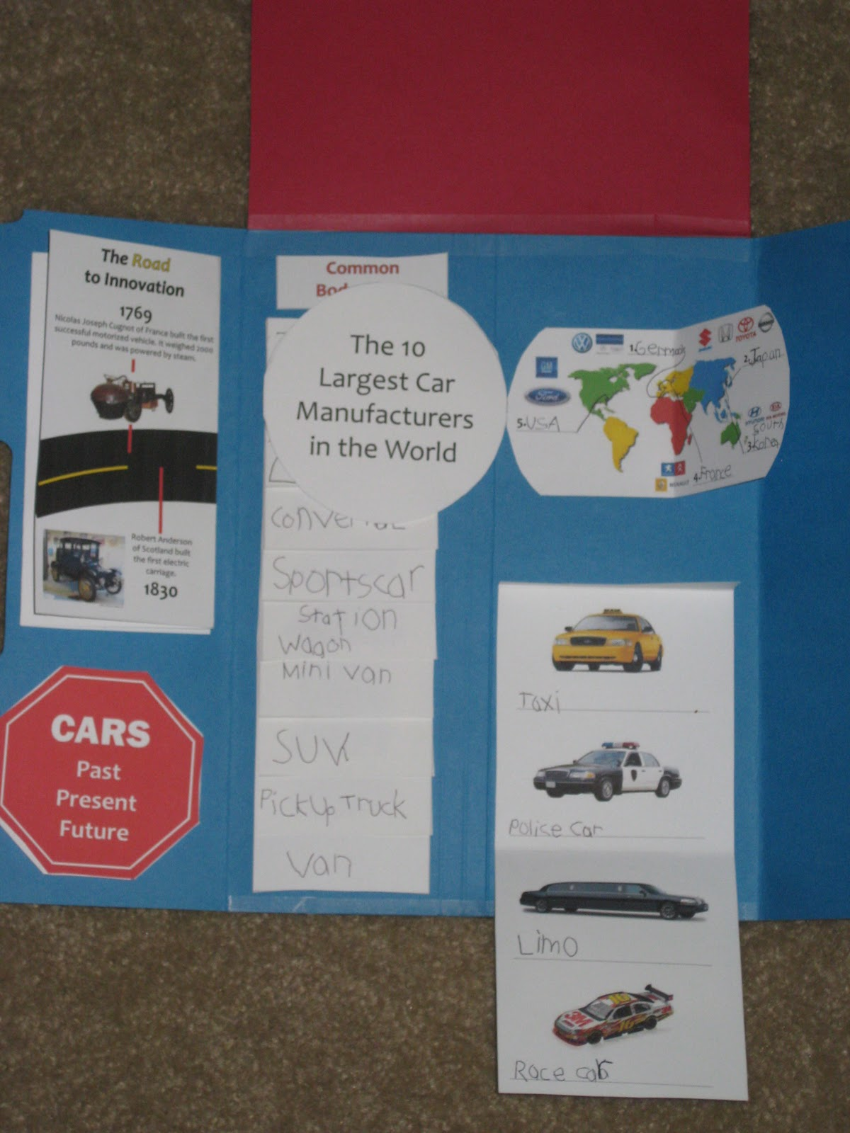 Homeschooling in Heels: Free Lapbook Templates & Curriculum