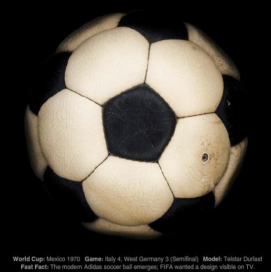 pelotas de los mundiales