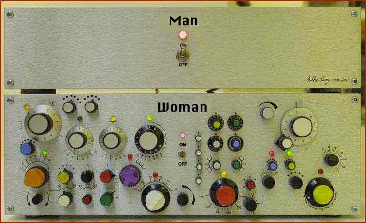 funny women jokes. Man and Woman Controls