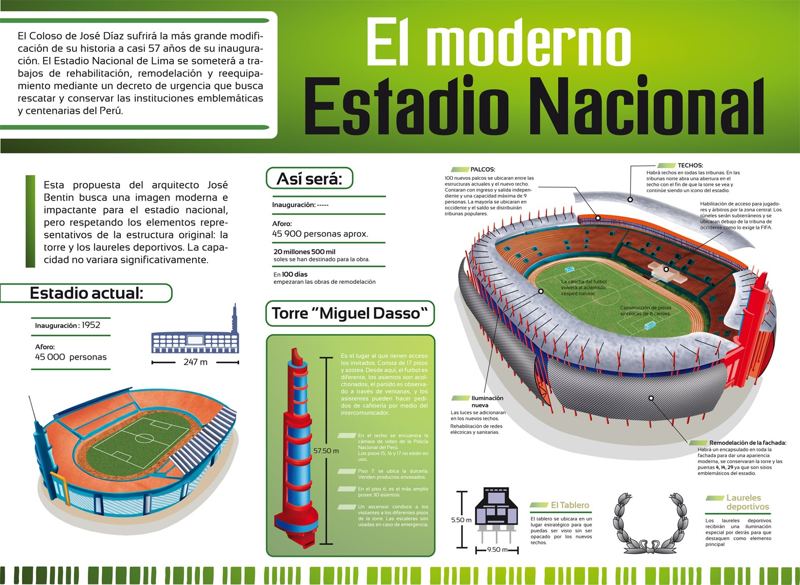 H ctor silva art design infografia estadio nacional for Puerta 9 del estadio nacional de lima