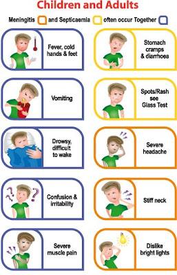 MENINGITIS SYMPTOMS IN TODDLERS
