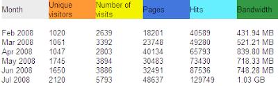 seo voter stats