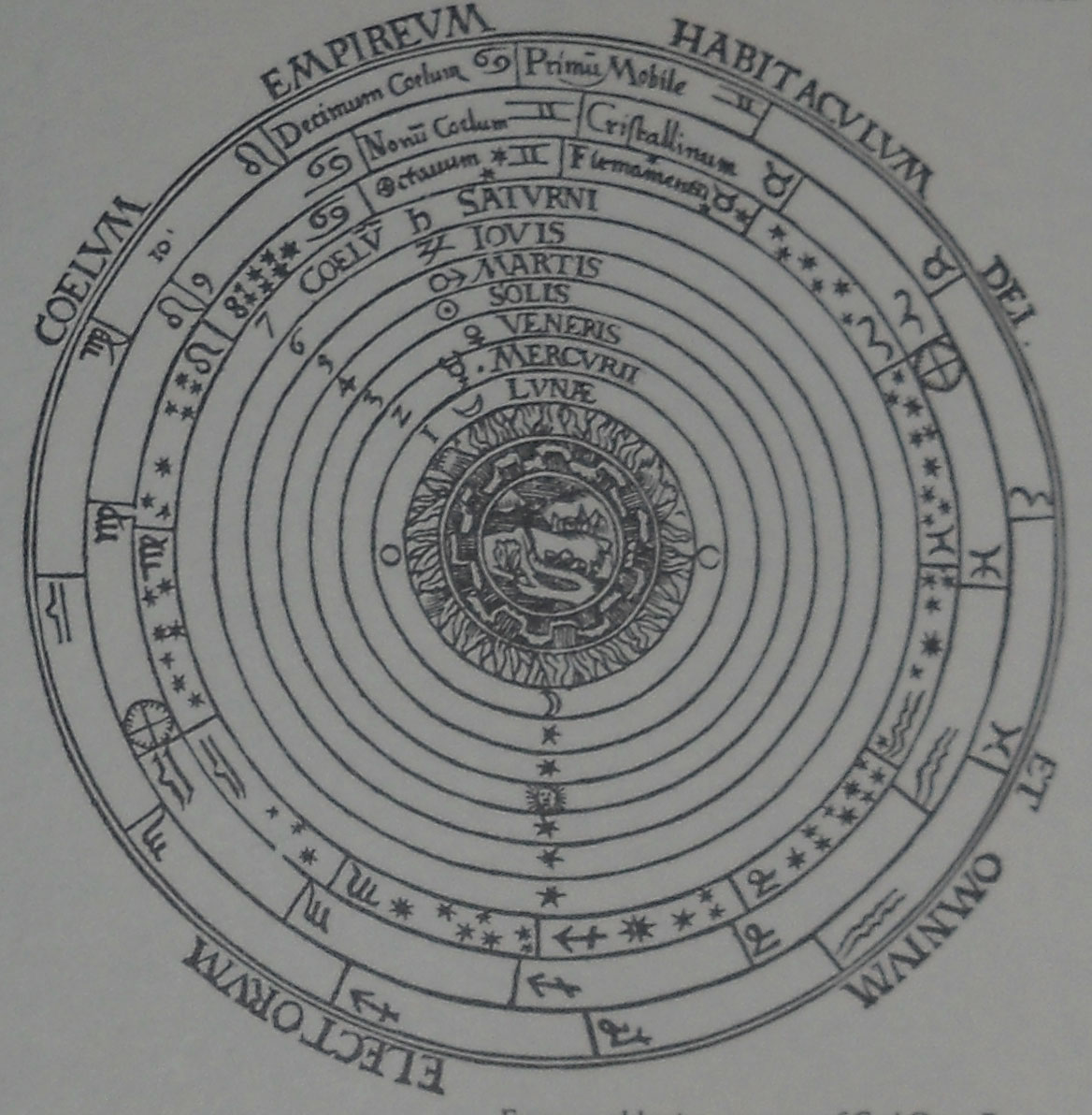 ptolemaic system of astronomy - photo #16