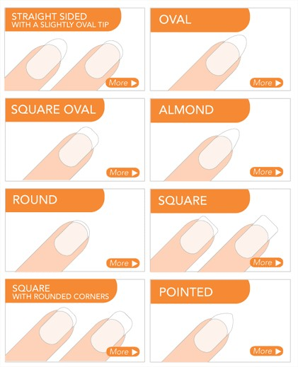 Nail shapes explained!