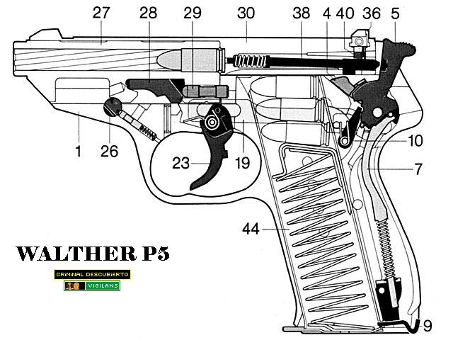 hk g36 parts  diagrams  wiring diagram gallery