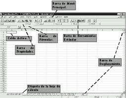 japple: Evolución de la planilla electrónica de calculo: