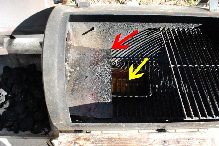 How I Smoke Chicken on my Cheap Offset Smoker (Brinkmann ...