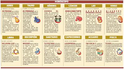 horoscopos para hombres:
