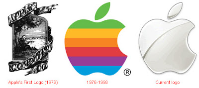 Apple Inc. - Evolution of Logos & Brand
