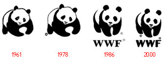 WWF - Evolution of Logos & Brand
