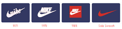 Nike - Evolution of Logos & Brand