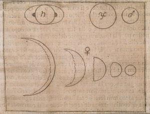 I pianeti come li vide Galileo Galilei