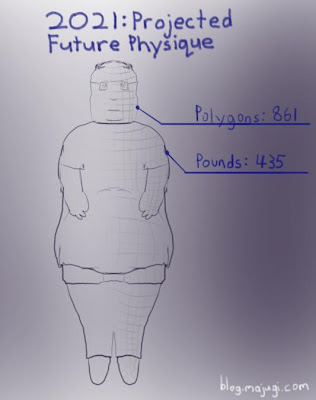 2021: Projected future physique. Polygons: 861. Pounds: 435.