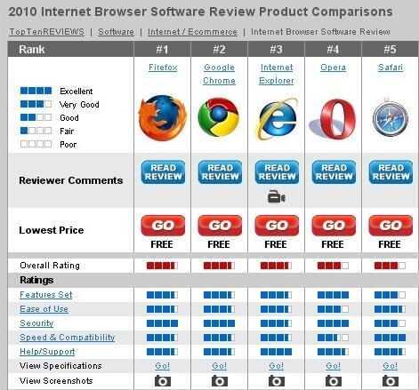 Browsers Internet Cafe