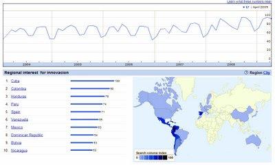 Innovación. Mapa de consultas en Google