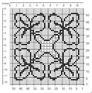 Geometric Rippled Ribbons Afghan [AA885111] - $5.99 : Maggie