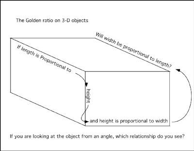 Furniture Design Golden Ratio box making 101: golden ratio