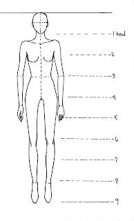 Amazon.com: Fashion Design Drawing Course (9780764124730