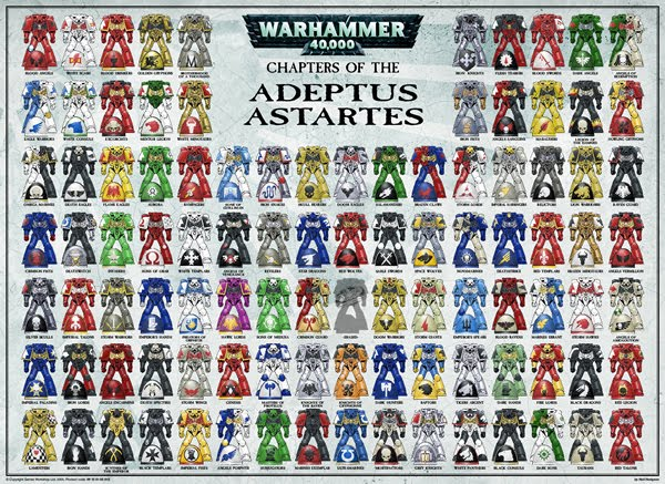 Space Marine Chapter Names