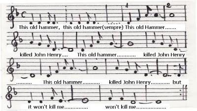 Canciones para aprender ingls Ensear ingls Letras y traduc