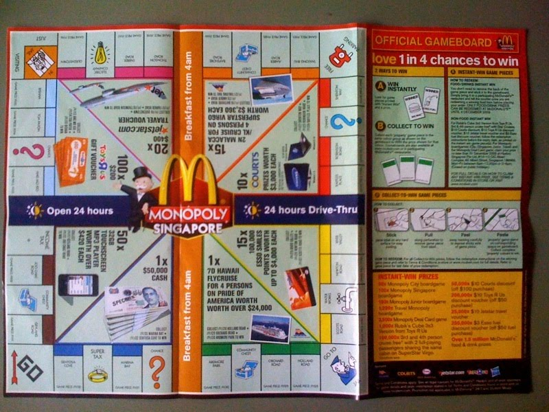 Mcdonalds Monopoly Game Board 2014 The Mcd Monopoly Board Game