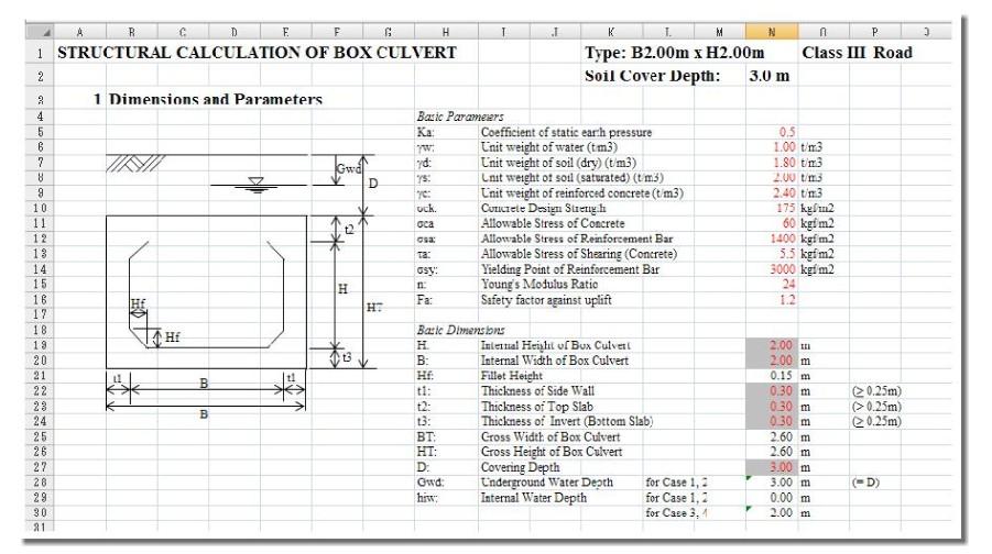 desain box culvert singel maupun double disajikan pada perhitungan ...