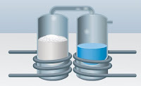 Image of ClimateWell's Triple-State absorption technology using salt and water