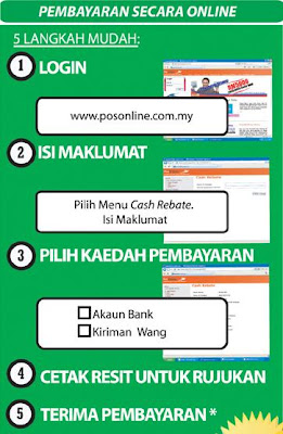 Borang Online Rebate Rm200 Android App Android Smartphone Travel