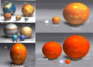 perbandingan bumi dan alam semesta
