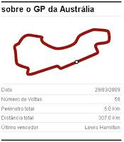 GP of Australia - Melbourne