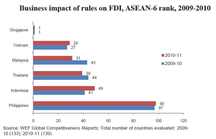 impact of fdi on home country