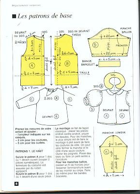 de fresa con patrones nos disfrazamos ayudas read sources disfraces de ...