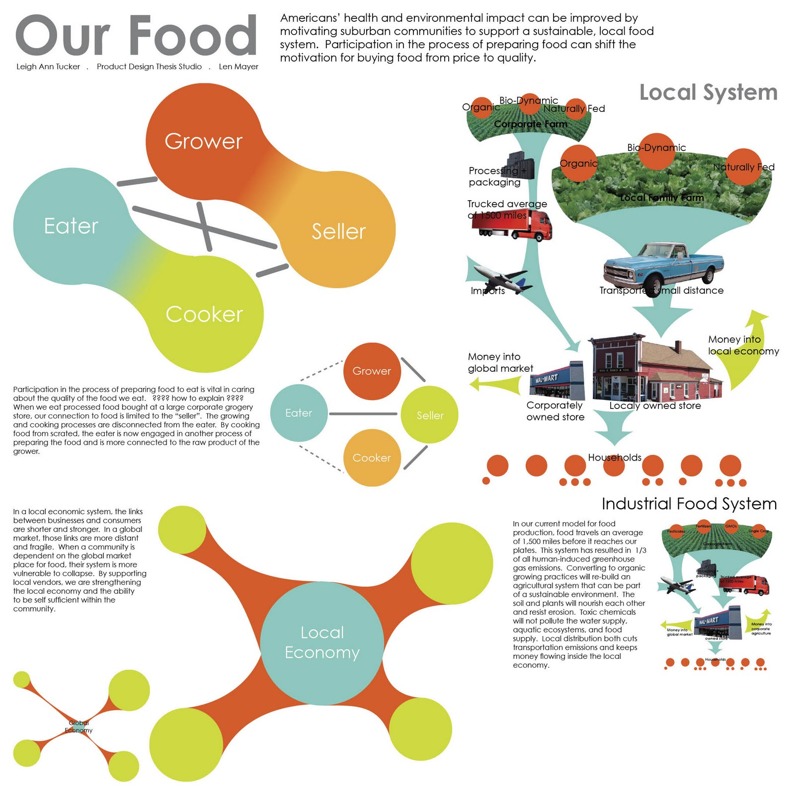 global food supplies essay The next pillar of food security is food utilization, which refers to the metabolism of food by individuals global food supplies, and energy resources.