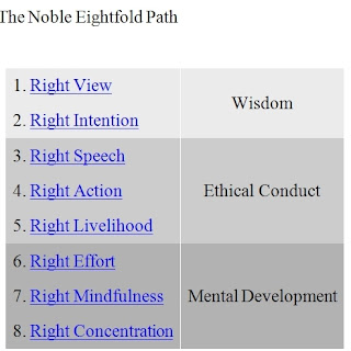 dwight buddhist singles Wisdom traditions wisdom texts  buddhism  various attempts have been made to synthesize a single buddhist  dwight goddard collected a sample of buddhist.