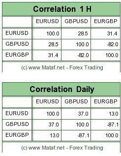 Forex trading inc