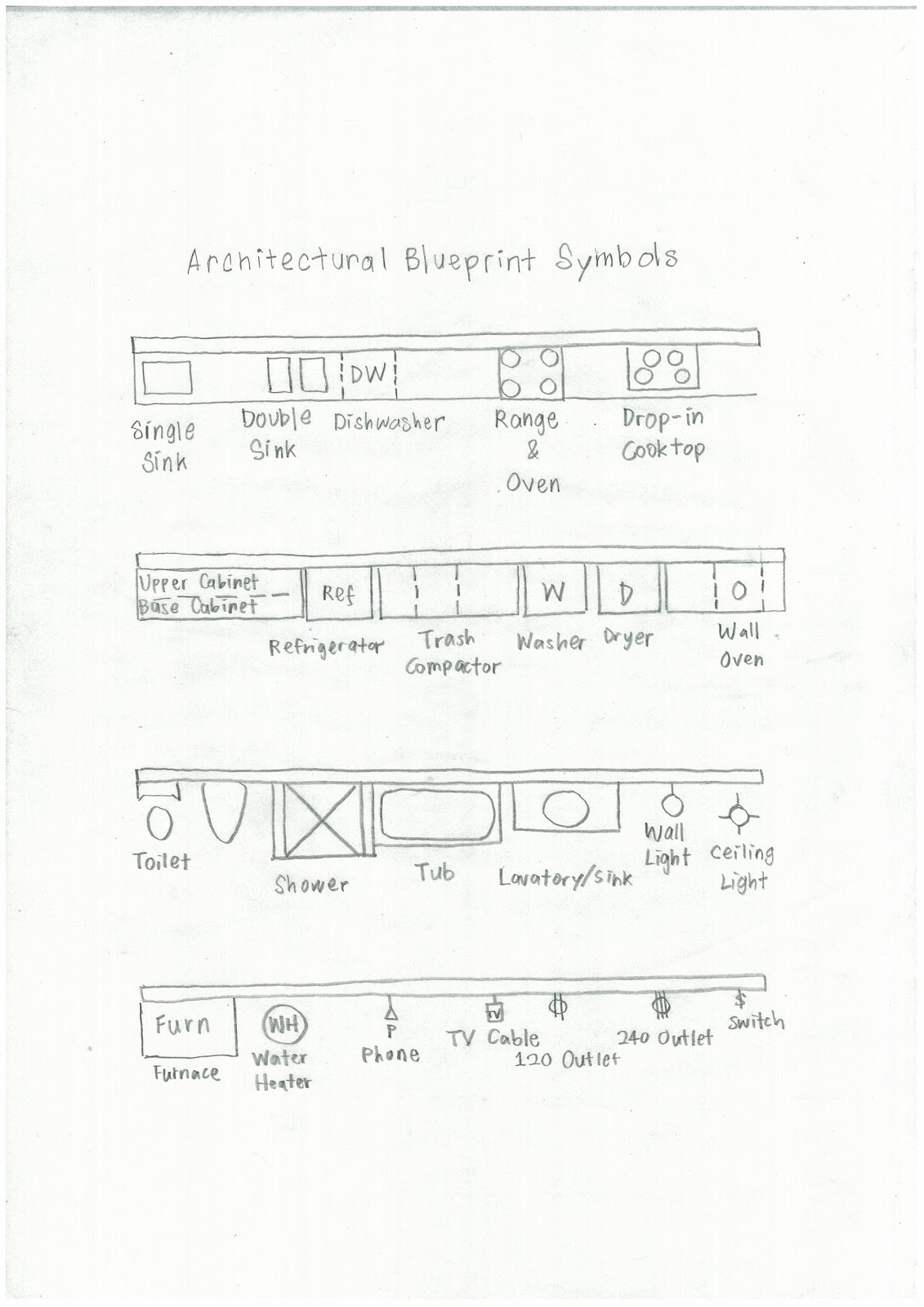 Loading...> Sketch Journal 04b> Architectural Drawing Templates | i ...