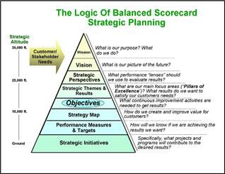balance score card nestle Dividends scorecard for nestle sa adr (nsrgy).