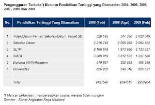Jumlah Penduduk Obesitas di Indonesia Meningkat 21,8 Persen