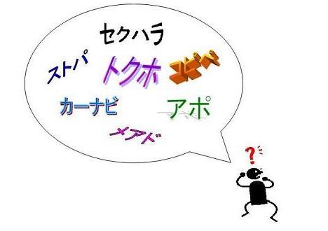 略語 Abbreviations | Learn Jap...