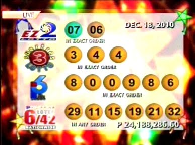 You can check past Philippine Lotto Results HERE