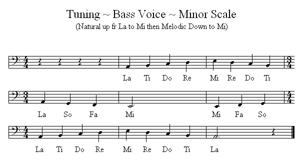 Harmonica u00bb Harmonica Tabs For Happy Birthday - Music Sheets, Tablature, Chords and Lyrics
