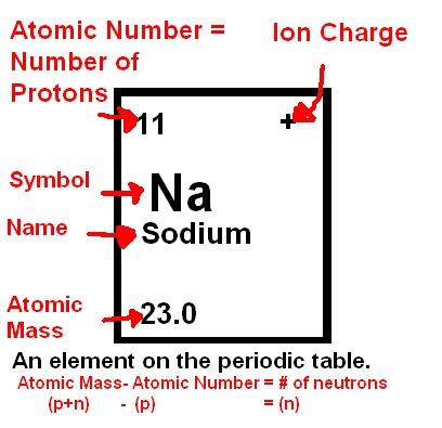 Chemistry 11 isotopes and atoms october 26 2010 isotopes and atoms october 26 2010 urtaz Choice Image