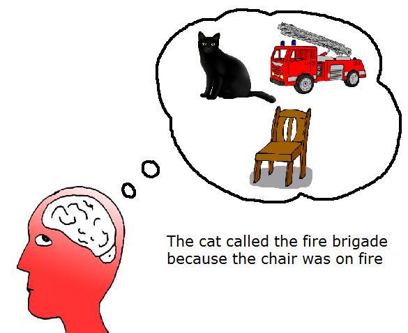 [Image: confabulation.jpg]