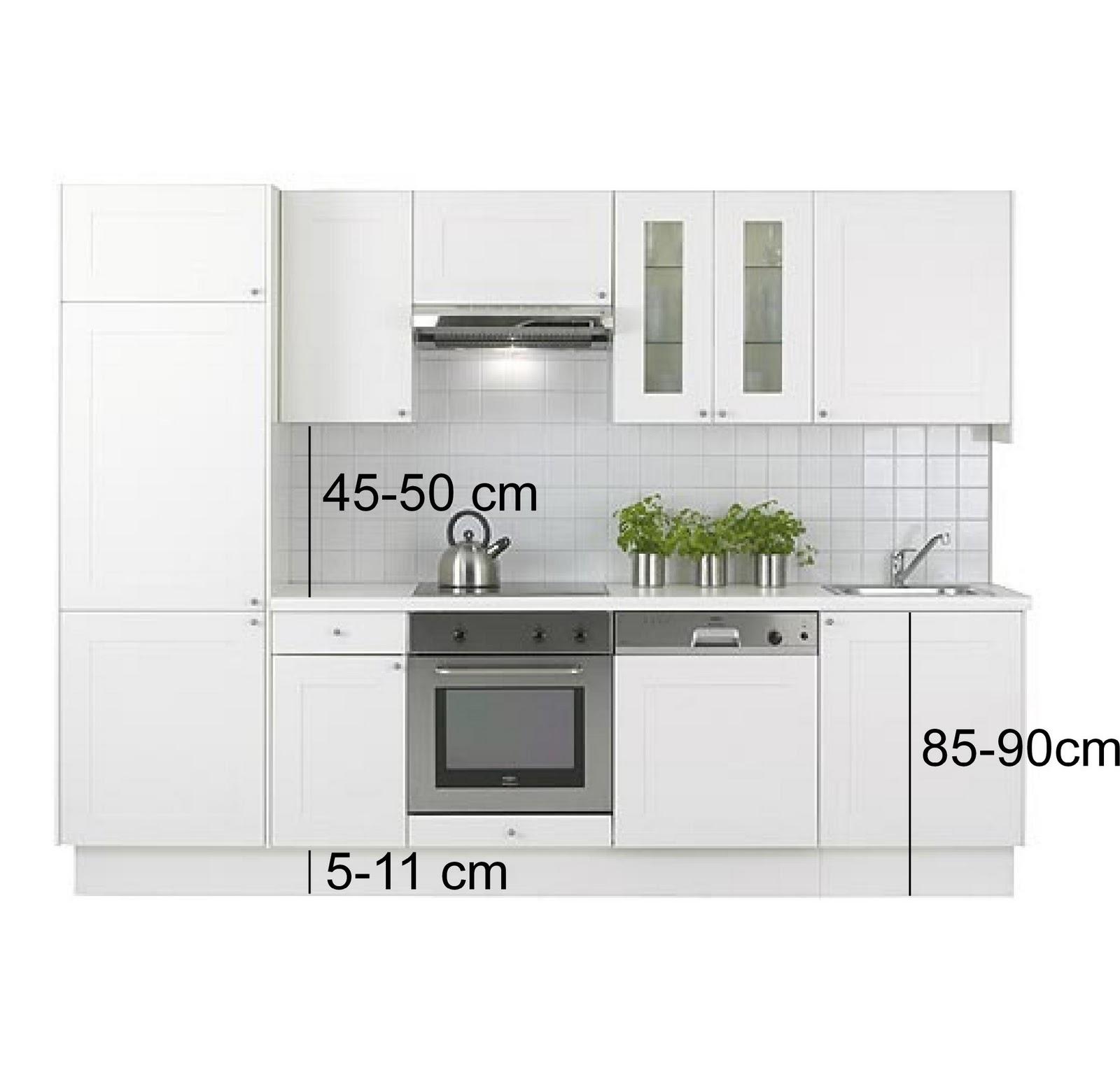 Reformar la cocina distancias medidas y dimensiones a for Medidas de mesones para cocina