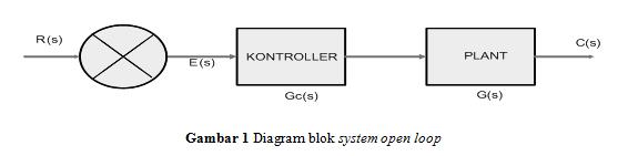 Sistem kontrol open loop dan close loop auto tecno open loop control atau kontrol lup terbuka adalah suatu sistem yang keluarannya tidak mempunyai pengaruh terhadap aksi kontrol ccuart Image collections
