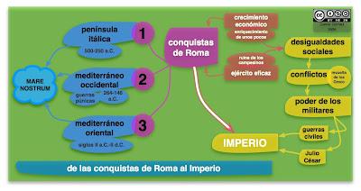 conquistas roma imperio