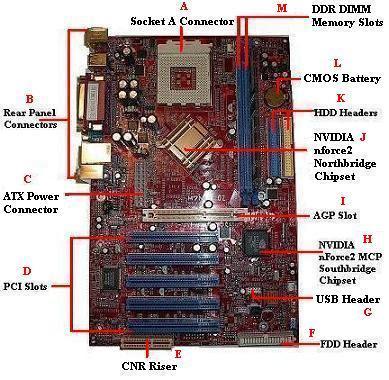 Gambar CPU Motherboard